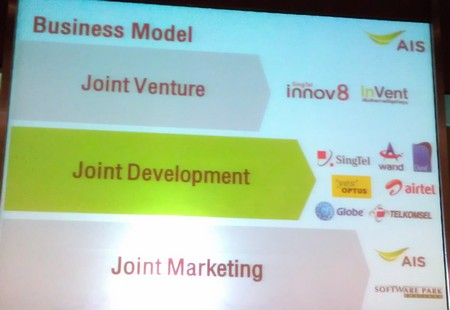 Business model ของ AIS startup