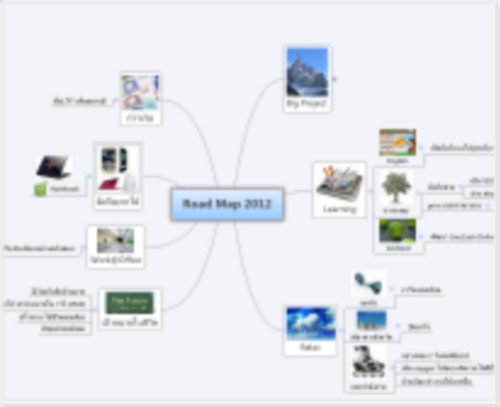 road map 2012